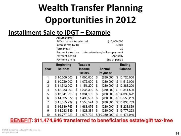 Bob Keebler Sample Presentation Income Estate Tax Strategies For