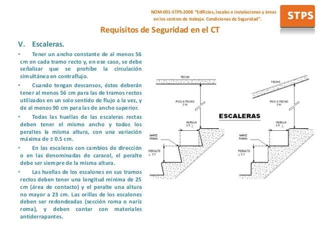 Nom001 stps for Escaleras nom 001