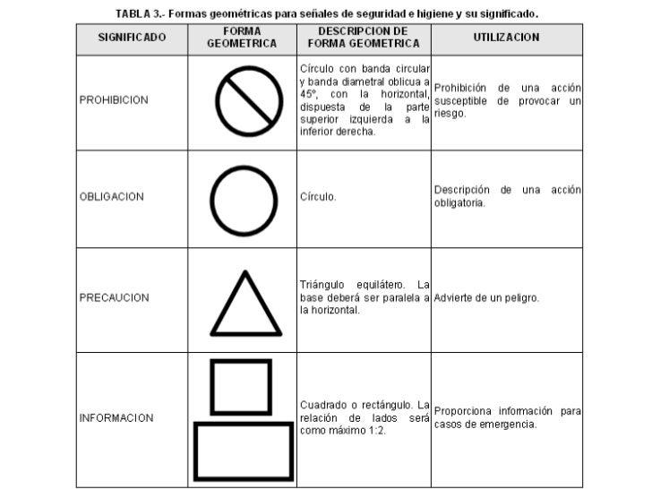 TABLA 4.- Colores de seguridad para tuberías y su significadoCOLOR DE SEGURIDAD SIGNIFICADORojo Identificación de fluidos ...