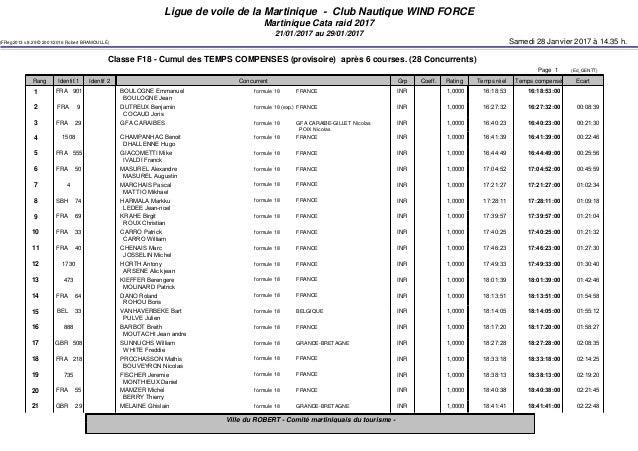 Ligue de voile de la Martinique - Club Nautique WIND FORCE Martinique Cata raid 2017 21/01/2017 au 29/01/2017 (FReg2013 v....