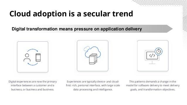 Unlocking the Cloud Operating Model: Deployment Slide 3