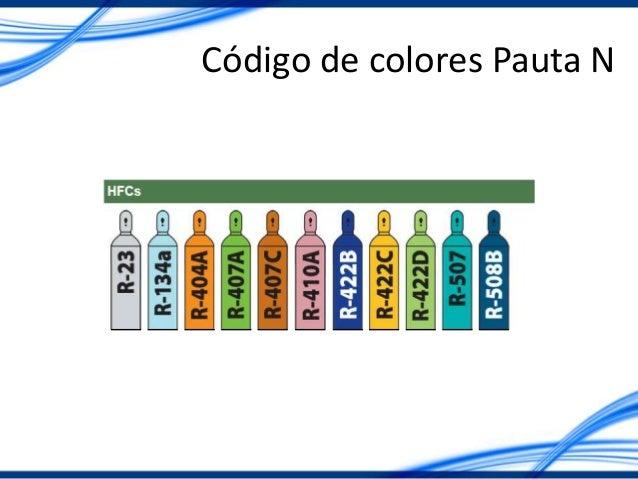 Refrigerantes Codigo De Colores