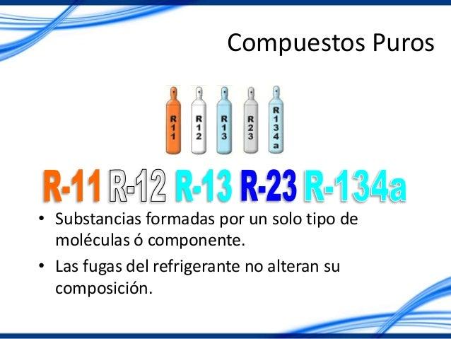 Compuestos Puros • Substancias formadas por un solo tipo de moléculas ó componente. • Las fugas del refrigerante no altera...