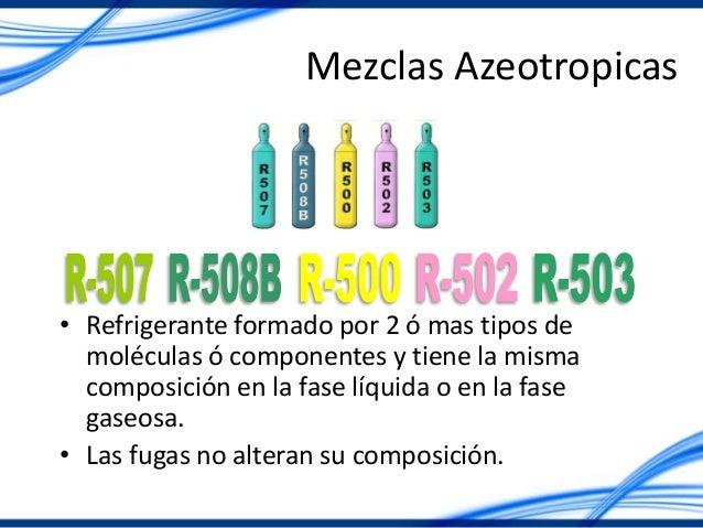 Mezclas Azeotropicas • Refrigerante formado por 2 ó mas tipos de moléculas ó componentes y tiene la misma composición en l...