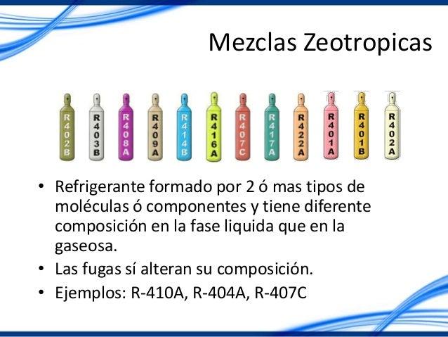 Mezclas Zeotropicas • Refrigerante formado por 2 ó mas tipos de moléculas ó componentes y tiene diferente composición en l...