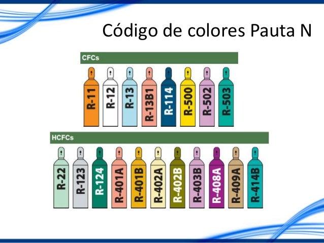 Código de colores Pauta N