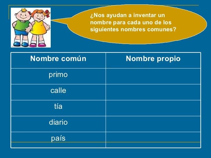 Nombres comunes de personas yahoo dating 2
