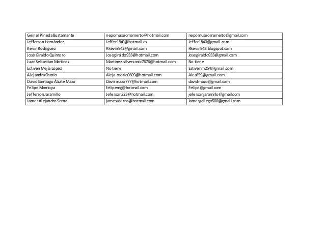 Nombres,correos y blogs de 8°c Slide 2
