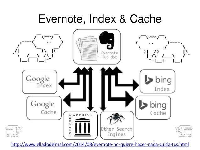 Evernote, Index & Cache  http://www.elladodelmal.com/2014/08/evernote-no-quiere-hacer-nada-cuida-tus.html