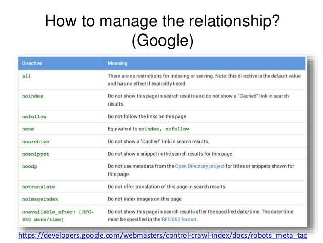 How to manage the relationship?  (Google)  https://developers.google.com/webmasters/control-crawl-index/docs/robots_meta_t...