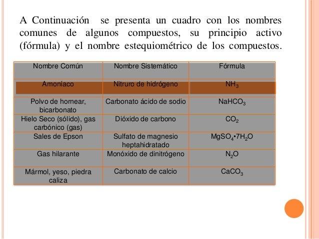 Nomenclatura qu mica for Marmol caracteristicas