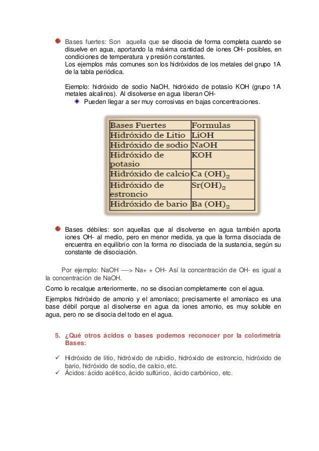 Ugel nomenclatura quimica inorgnica bases fuertes urtaz Choice Image