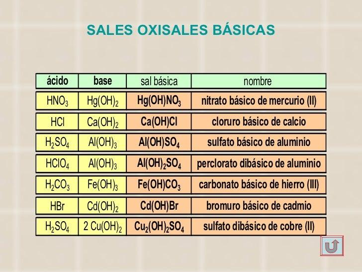 Ejemplos de sales oxisales acidas yahoo dating 4