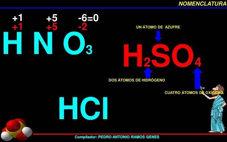 NOMENCLATURA+1   +5    -6=0+1   +5    -2                       UN ÁTOMO DE AZUFREH N O3 H2SO4                        DOS Á...