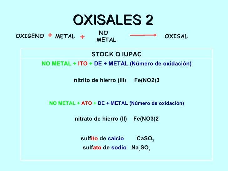Nomenclatura quimica.ppt