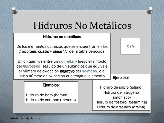 Nomenclatura qumica itc 7 hidruros no metlicos hidruros no metlicos de los elementos qumicos que urtaz Images