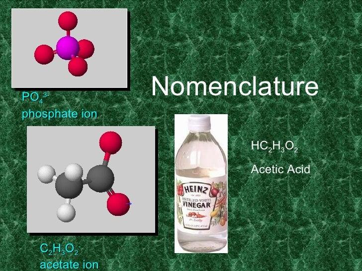Nomenclature PO 4 3- phosphate ion C 2 H 3 O 2 - acetate ion HC 2 H 3 O 2 Acetic Acid