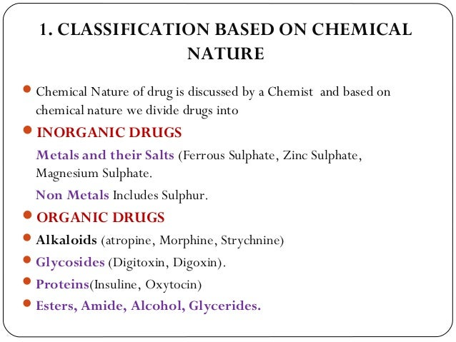 Nomenclature And Classification Of Drugs