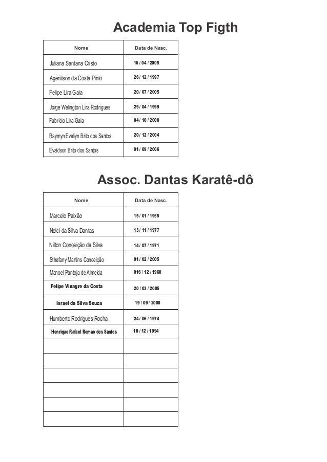 Academia Top Figth             Nome                    Data de Nasc.Juliana Santana Cristo              16 / 04 / 2005Agen...