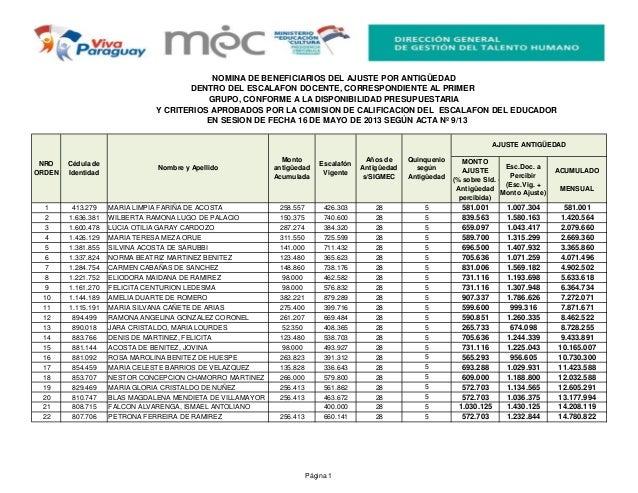 Y CRITERIOS APROBADOS POR LA COMISION DE CALIFICACION DEL ESCALAFON DEL EDUCADORMONTOAJUSTE(% sobre Sld. -Antigüedadpercib...