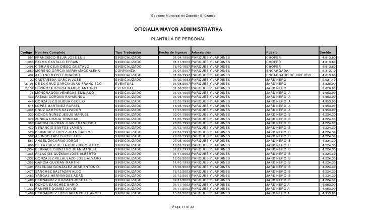 Gobierno Municipal de Zapotlán El Grande                                                          OFICIALIA MAYOR ADMINIST...