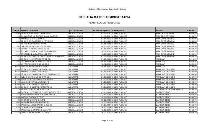 Gobierno Municipal de Zapotlán El Grande                                                              OFICIALIA MAYOR ADMI...