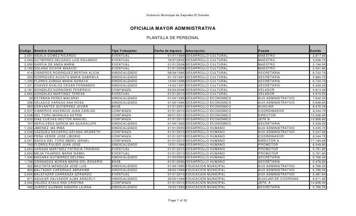 Gobierno Municipal de Zapotlán El Grande                                                           OFICIALIA MAYOR ADMINIS...