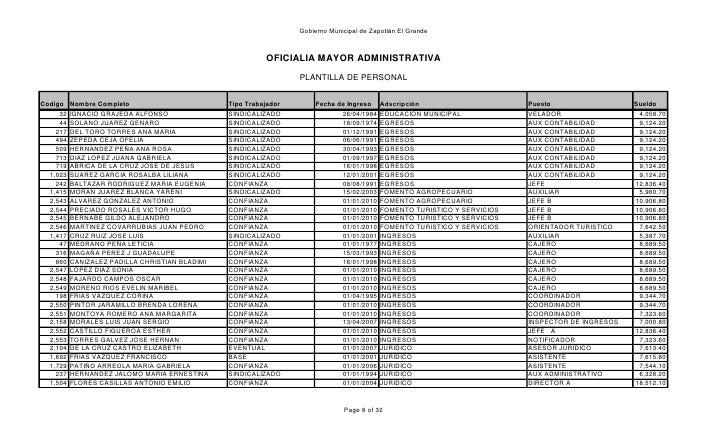 Gobierno Municipal de Zapotlán El Grande                                                             OFICIALIA MAYOR ADMIN...