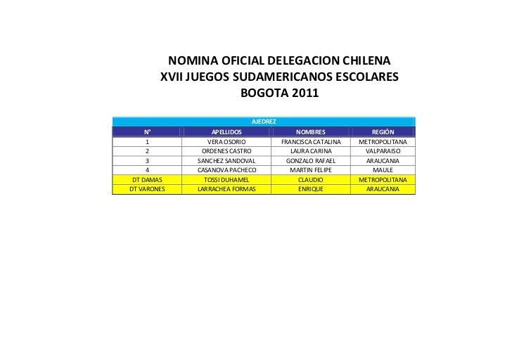 NOMINA OFICIAL DELEGACION CHILENA        XVII JUEGOS SUDAMERICANOS ESCOLARES                     BOGOTA 2011              ...
