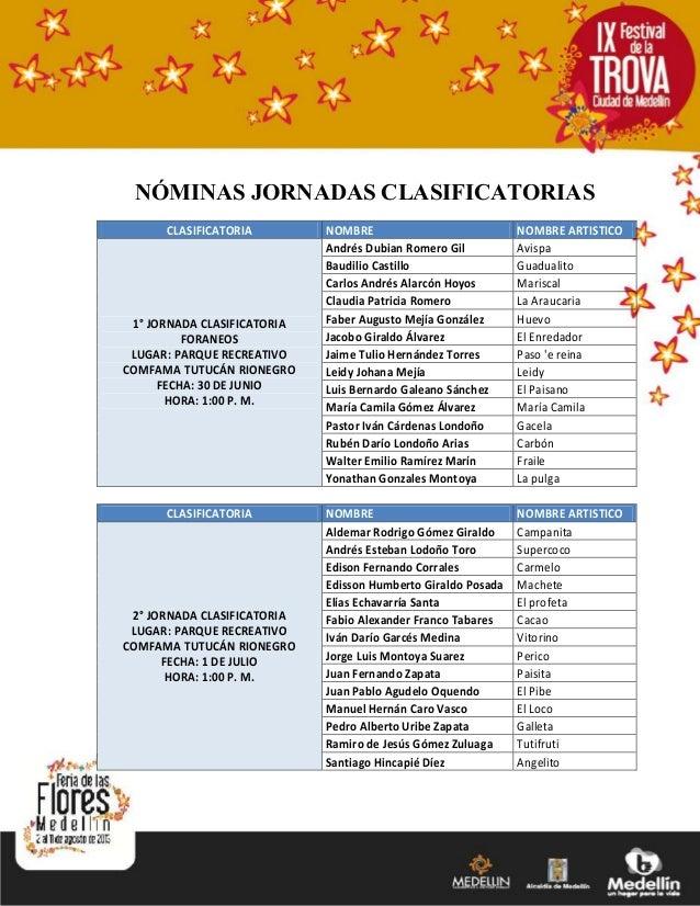 NÓMINAS JORNADAS CLASIFICATORIASCLASIFICATORIA NOMBRE NOMBRE ARTISTICO1° JORNADA CLASIFICATORIAFORANEOSLUGAR: PARQUE RECRE...