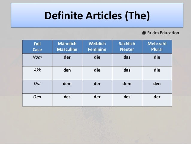 How To Identify Nominative Case In German