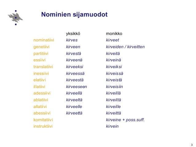 3 Nominien sijamuodot yksikkö monikko nominatiivi kirves kirveet genetiivi kirveen kirveiden / kirveitten partitiivi kirve...