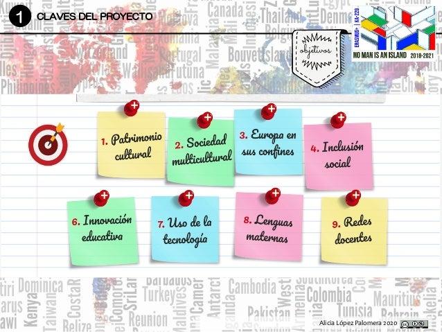Alicia López Palomera 2020 1 CLAVES DEL PROYECTO objetivos