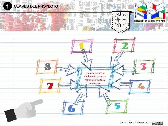 | Alicia López Palomera 2020 1 CLAVES DEL PROYECTO objetivos