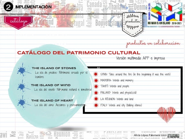 Alicia López Palomera 2020 2 IMPLEMENTACIÓN productos DesarrolloDesarrollo catálogo