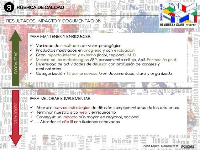 3 RÚBRICA DE CALIDAD DesarrolloDesarrollo Alicia López Palomera 2020 FORTALEZAS DEBILIDADES PARA MANTENER Y ENRIQUECER: ü ...