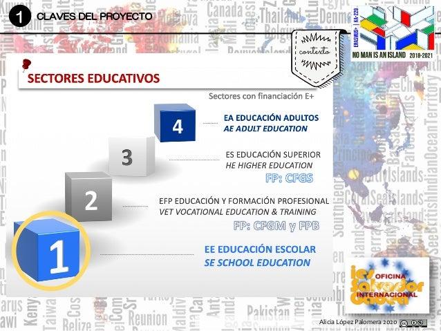 Alicia López Palomera 2020 1 CLAVES DEL PROYECTO contexto