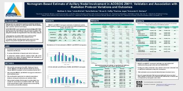 Patient Characteristics by Radiation Treatment Received (MDACC nomogram cohort) MDACC and MSKCC nomogram estimates of addi...