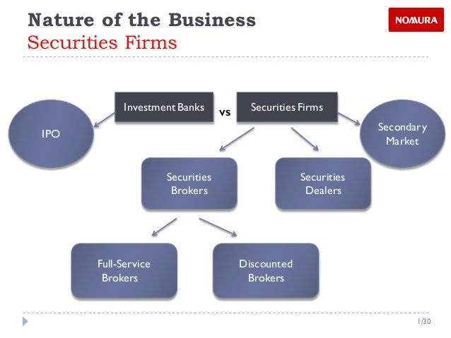 an analysis of the securities industry The securities industry witnessed the emergence of a host of new institutions, instruments, and regulatory reforms in the recent past both in the larger context of.
