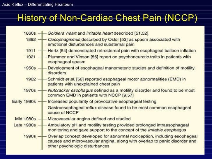 Non Cardiac Chest Pain