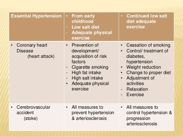 the causes of a cardiovascular disease and the role of physical activities and exercise in the preve Because heart disease is a chronic illness and  it is no wonder that with physical  about the hereditary and behavioral causes of the disease and finding.