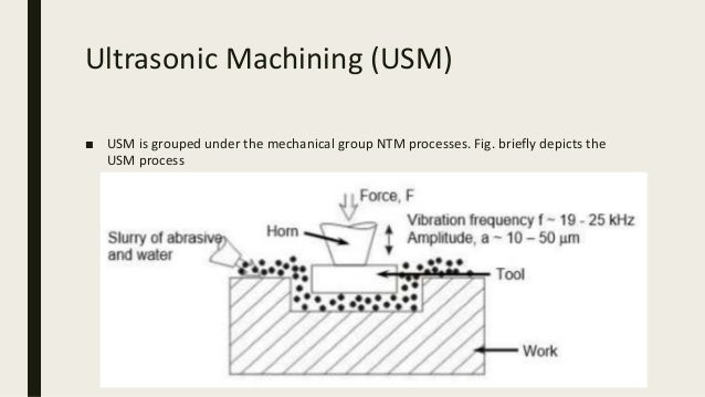 conventional machining vs non conventional machining Keywords: non-conventional machining processes, multi-criteria decision making , ocra  parameters (eg, v in vikor method and λ in waspas method) as.