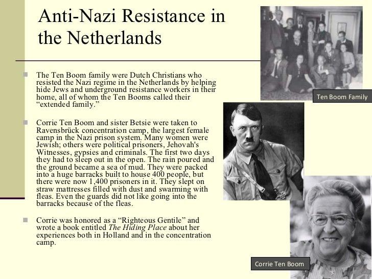 Non jewish victims of the holocaust