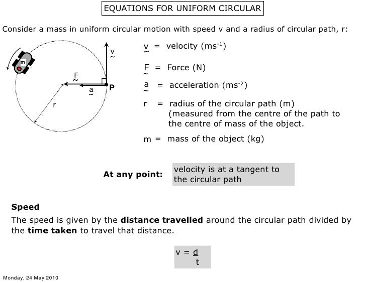 Non Linear Motion