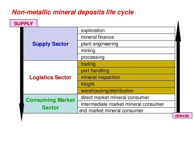 Ppt origin of mineral deposits powerpoint presentation id:1001453.
