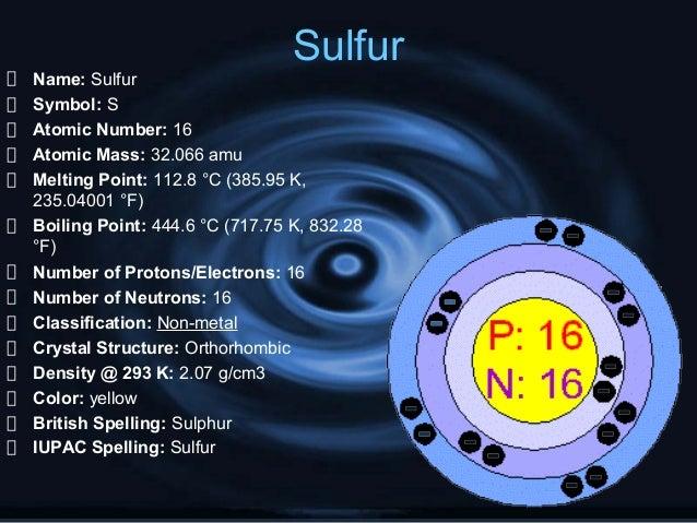 Non metals sulfur urtaz Images