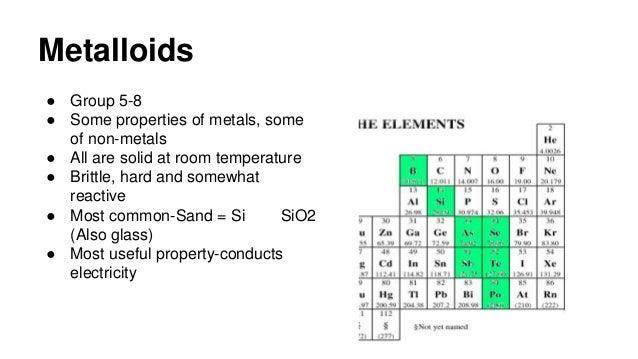 Image Gallery Metalloids Properties