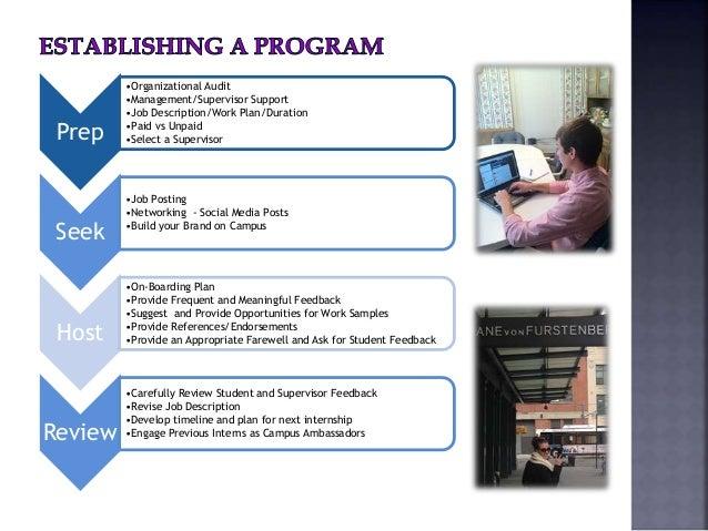 Non Profit Internship Workshop