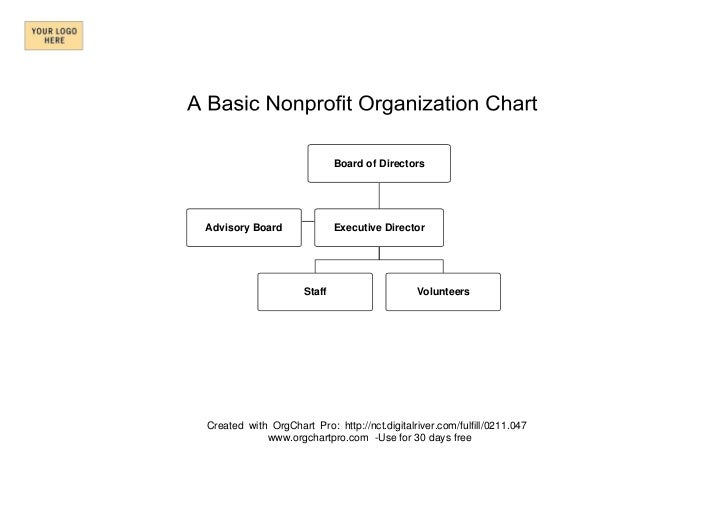 A Simple Nonprofit Organizational Chart
