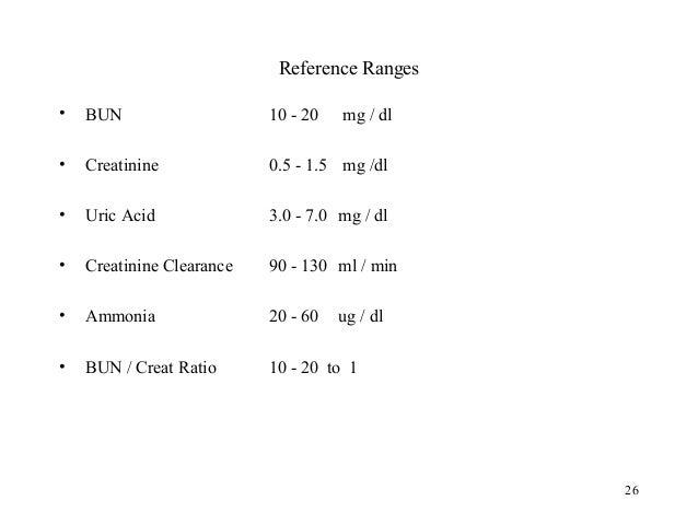 non protein nitrogen
